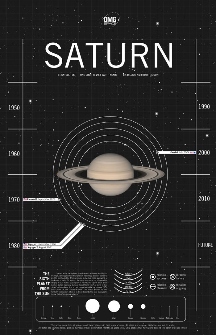 saturn planet drawing history ancient - photo #29
